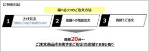 むさしの森珈琲 旭川大雪通店のテイクアウト利用方法